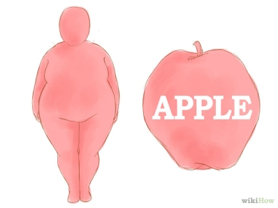 728px-Dress-Well-when-You're-Overweight-Step-4-Version-3